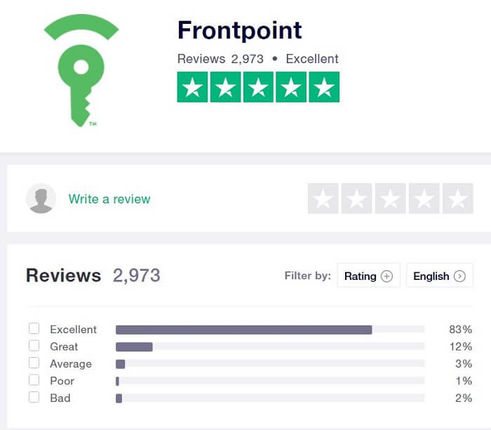 Frontpoint reviews on TrustPilot