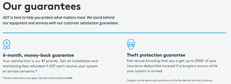 ADT Guarantees