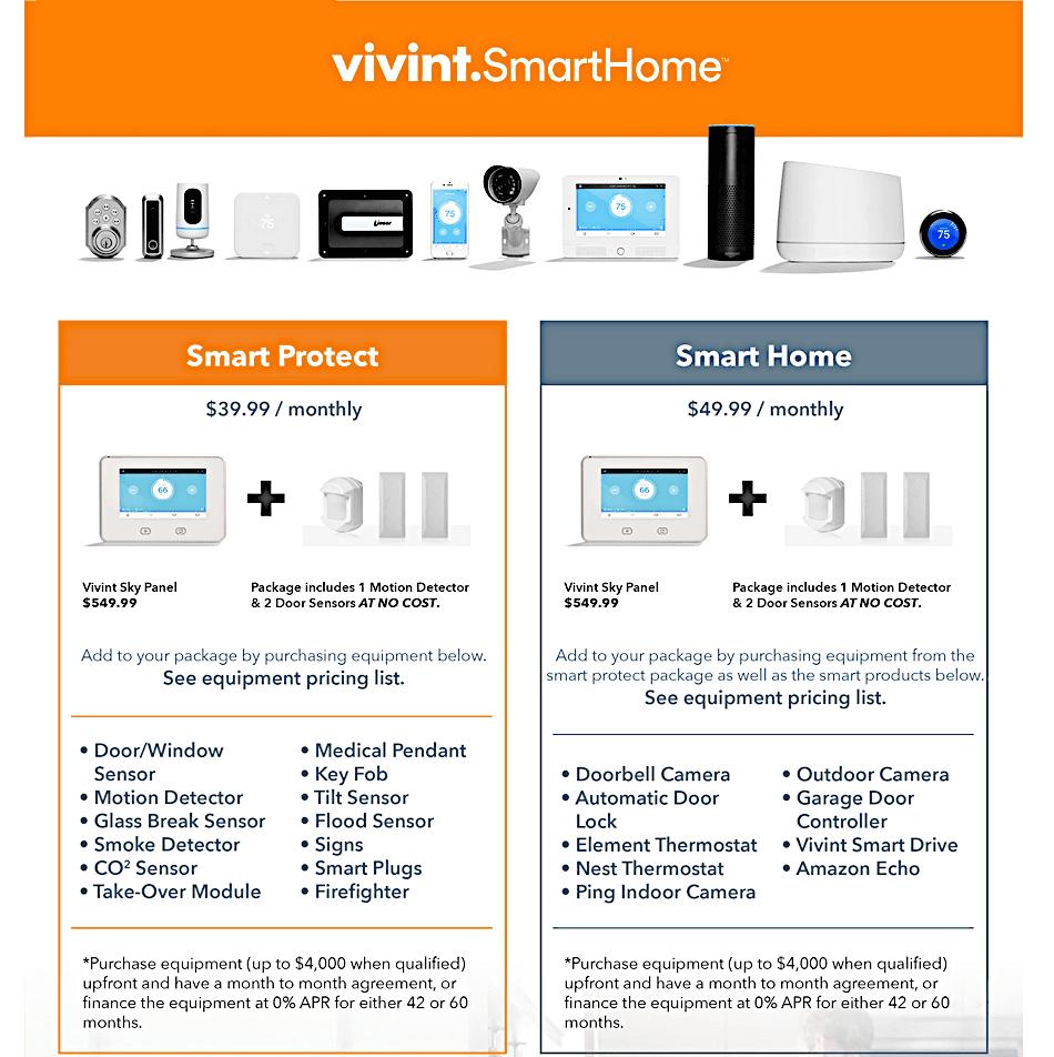 Vivint Security Features